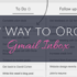 A New Way to Organize Gmail Inbox